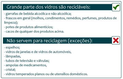 Reciclagem de vidros (2/3)