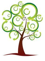 Frases Sobre Meio Ambiente Verde Capitalorg
